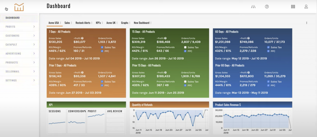 Manage By Stats Dashboard