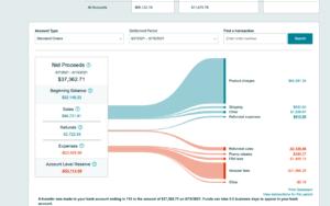 Amazon Seller Central Data